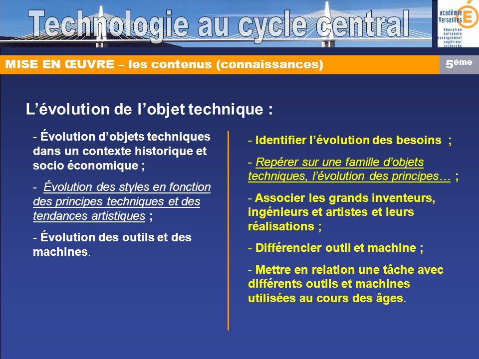 MISE EN ŒUVRE – les contenus (connaissances) Lévolution de lobjet technique : - Évolution dobjets techniques dans un contexte historique et socio écon