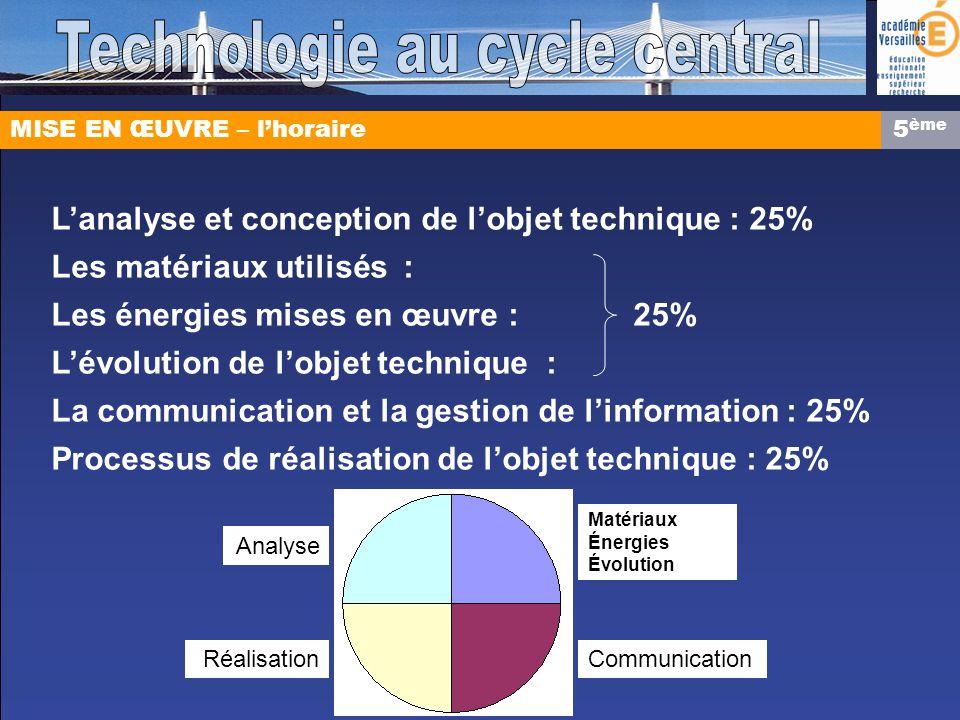 MISE EN ŒUVRE – lhoraire Lanalyse et conception de lobjet technique : 25% Les matériaux utilisés : Les énergies mises en œuvre : 25% Lévolution de lob