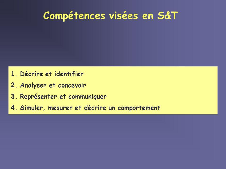 Compétences visées en S&T 1.Décrire et identifier 2.