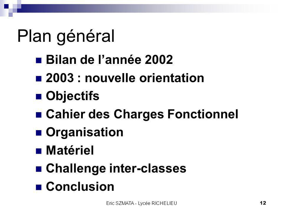 Eric SZMATA - Lycée RICHELIEU 11 Seconde I.S.I. Bilan de lannée 2001-2002 Proposition de travail sur le Mini-projet 2003 par Franck YERNAUX