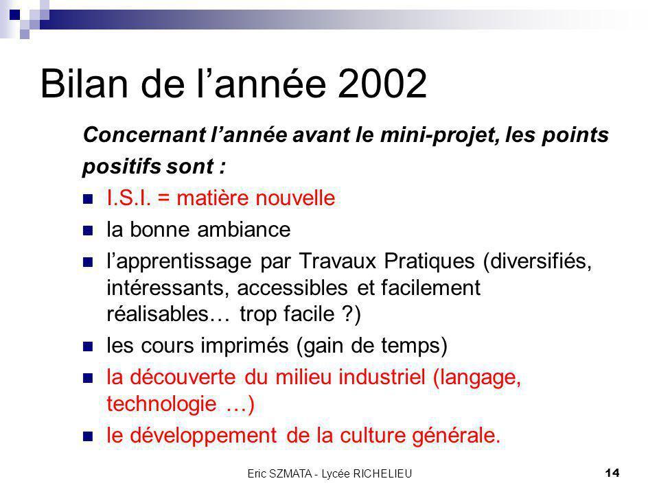 Eric SZMATA - Lycée RICHELIEU13 Plan général Bilan de lannée 2002 2003 : nouvelle orientation Objectifs Cahier des Charges Fonctionnel Organisation Ma