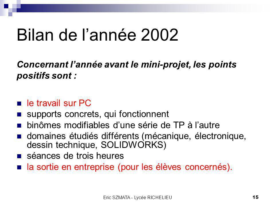 Eric SZMATA - Lycée RICHELIEU14 Bilan de lannée 2002 Concernant lannée avant le mini-projet, les points positifs sont : I.S.I. = matière nouvelle la b