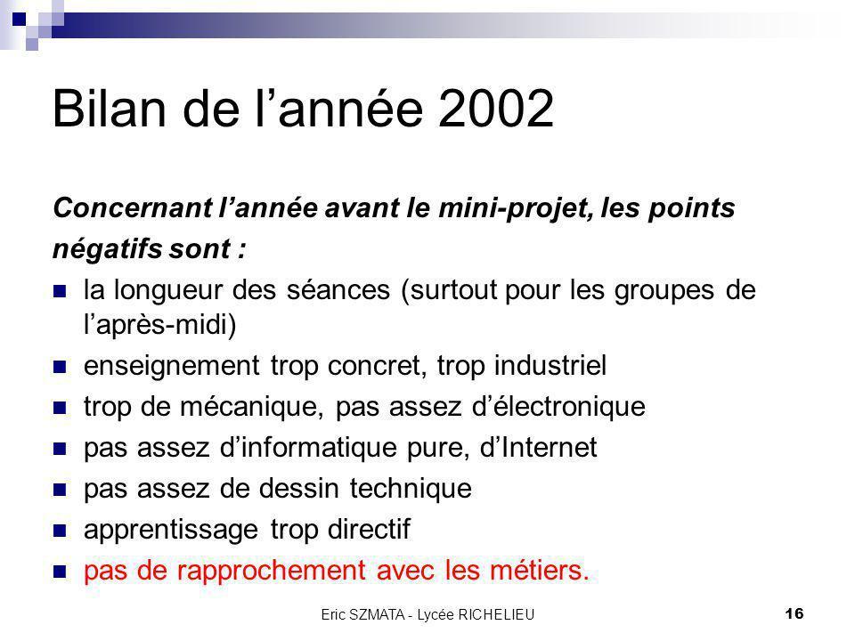 Eric SZMATA - Lycée RICHELIEU15 Bilan de lannée 2002 Concernant lannée avant le mini-projet, les points positifs sont : le travail sur PC supports con