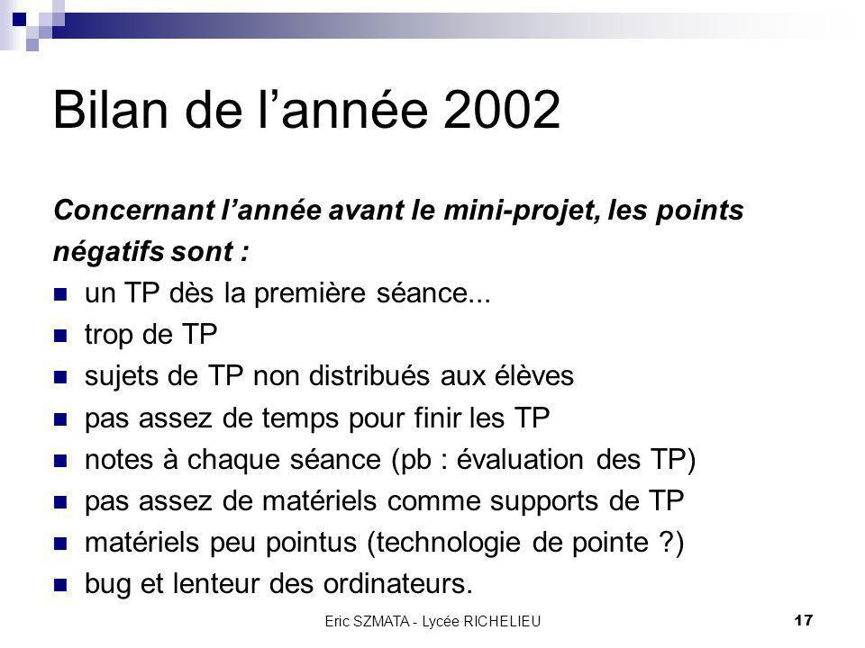 Eric SZMATA - Lycée RICHELIEU16 Bilan de lannée 2002 Concernant lannée avant le mini-projet, les points négatifs sont : la longueur des séances (surto