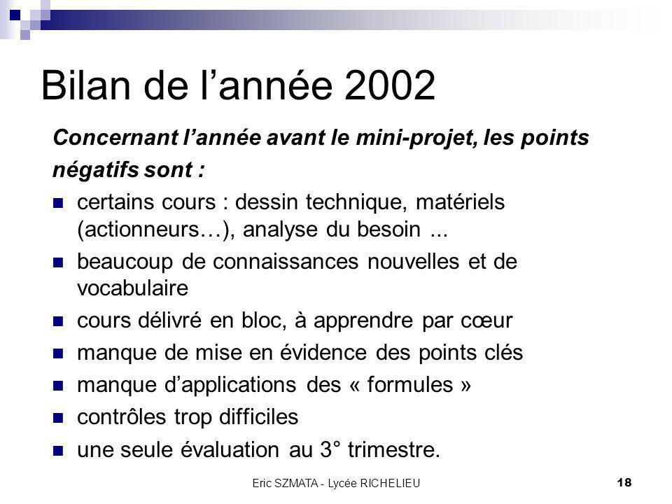 Eric SZMATA - Lycée RICHELIEU17 Bilan de lannée 2002 Concernant lannée avant le mini-projet, les points négatifs sont : un TP dès la première séance..