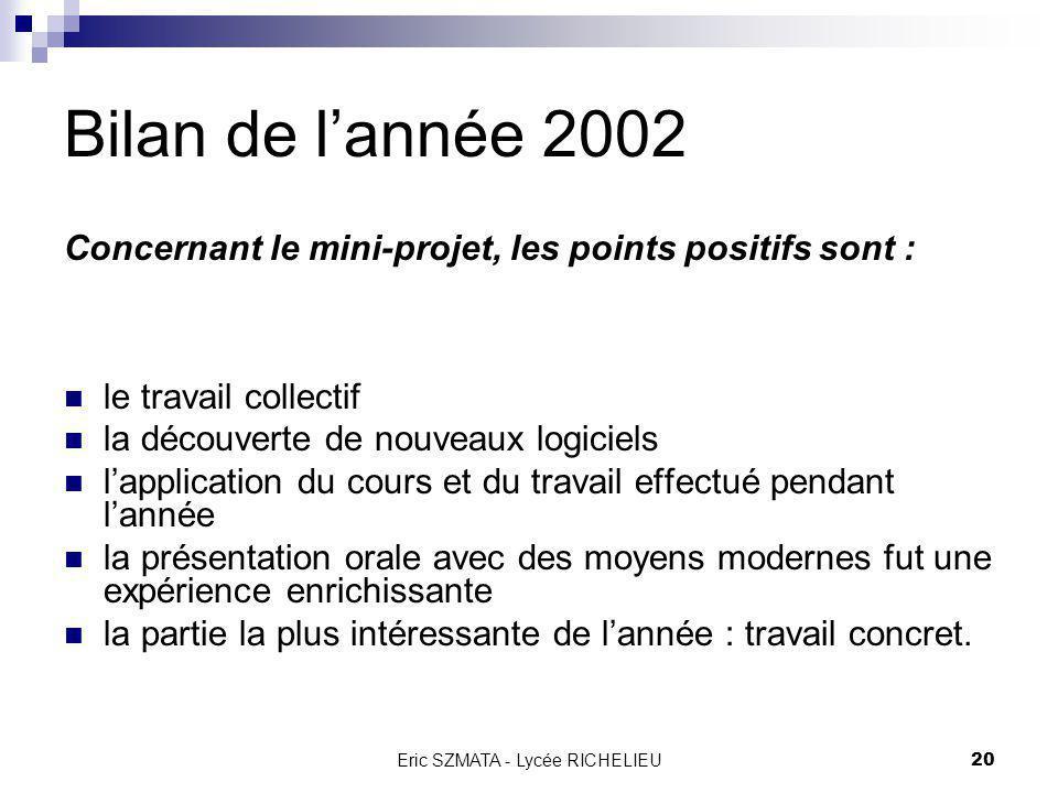Eric SZMATA - Lycée RICHELIEU19 Bilan de lannée 2002 Concernant le mini-projet, les points positifs sont : le travail en groupe et en autonomie la rec