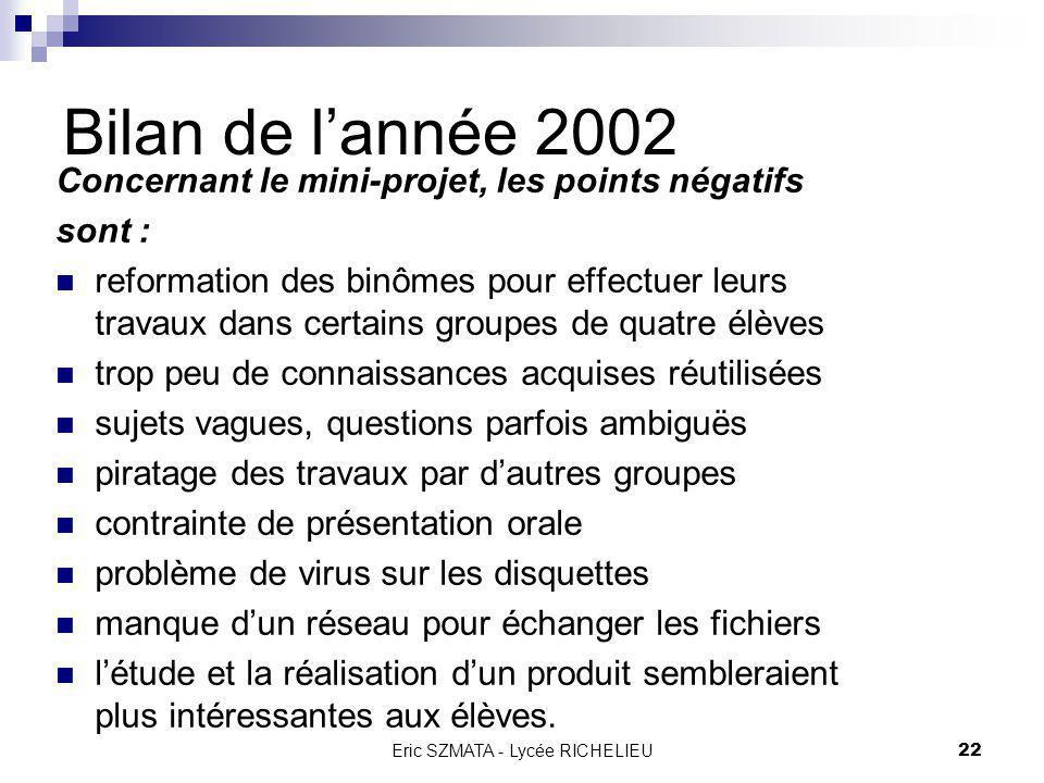 Eric SZMATA - Lycée RICHELIEU21 Bilan de lannée 2002 Concernant le mini-projet, les points négatifs sont : pas de projet « classe » : supports multipl