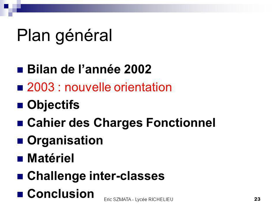 Eric SZMATA - Lycée RICHELIEU22 Bilan de lannée 2002 Concernant le mini-projet, les points négatifs sont : reformation des binômes pour effectuer leur