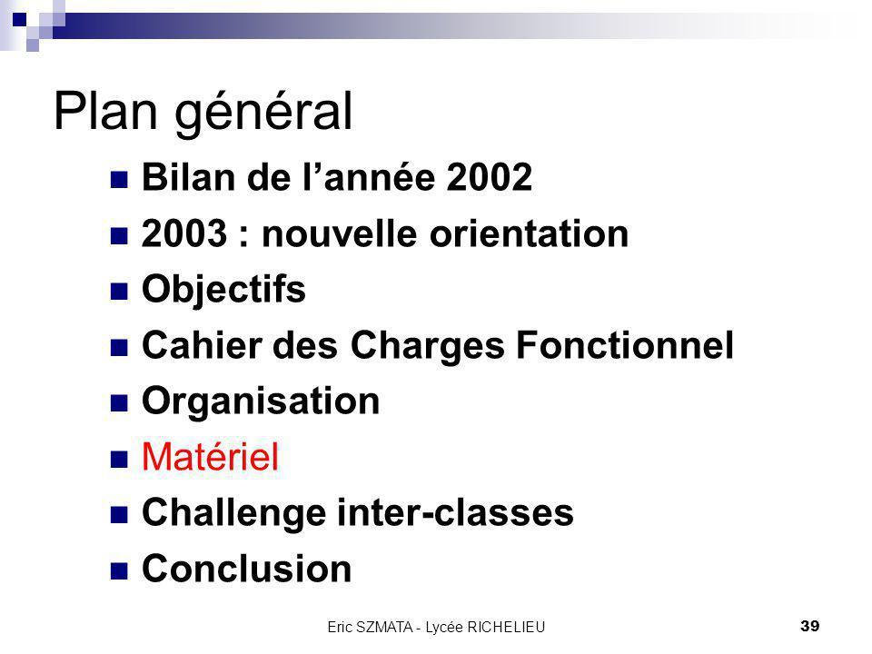 Eric SZMATA - Lycée RICHELIEU38 Organisation Chaque groupe aurait pour mission de : choisir une solution technique viable se la procurer (commande par