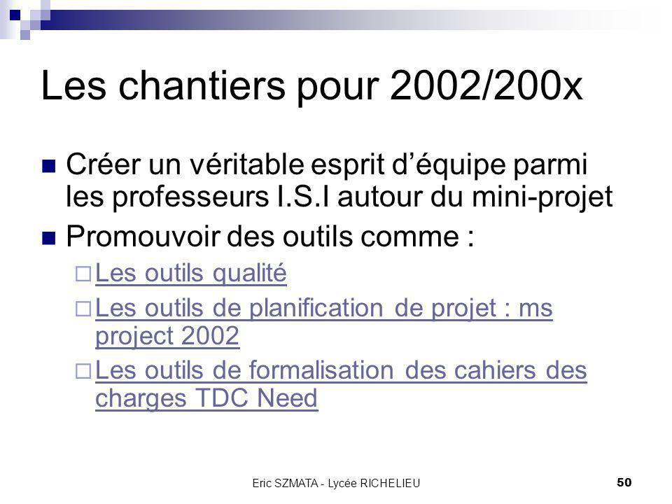 Eric SZMATA - Lycée RICHELIEU49 Les choix pour 2002/2003 2 supports majeurs choisis : Bateau télécommandé Mini-robot Un professeur de génie électrique