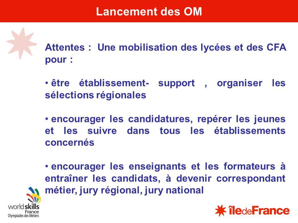 13 Lancement des OM Attentes : Une mobilisation des lycées et des CFA pour : être établissement- support, organiser les sélections régionales encourag