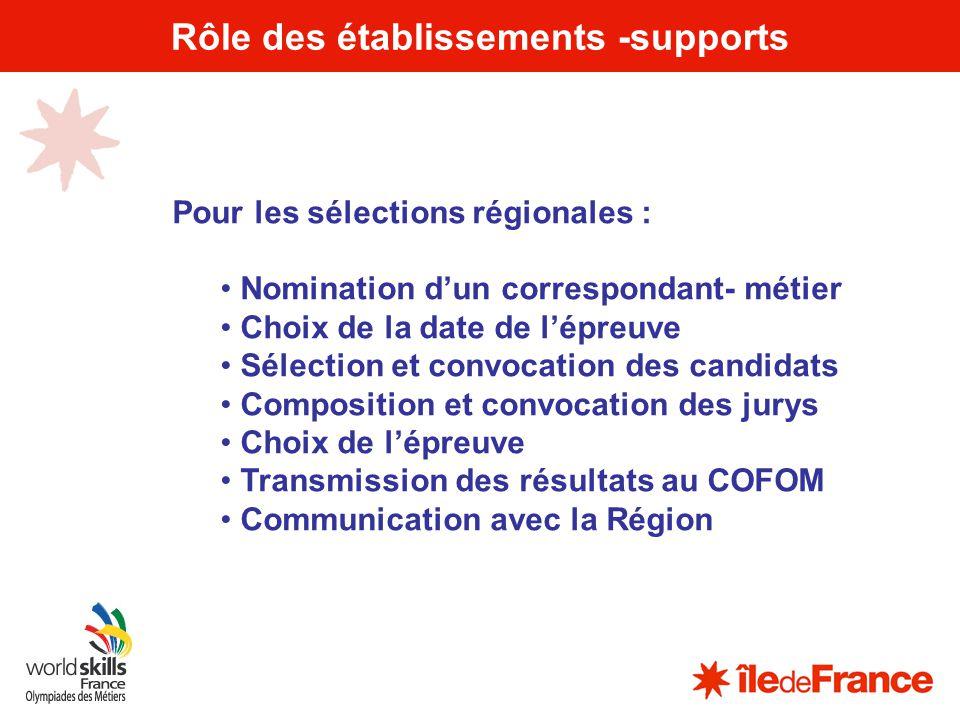 15 Rôle des établissements -supports Pour les sélections régionales : Nomination dun correspondant- métier Choix de la date de lépreuve Sélection et c