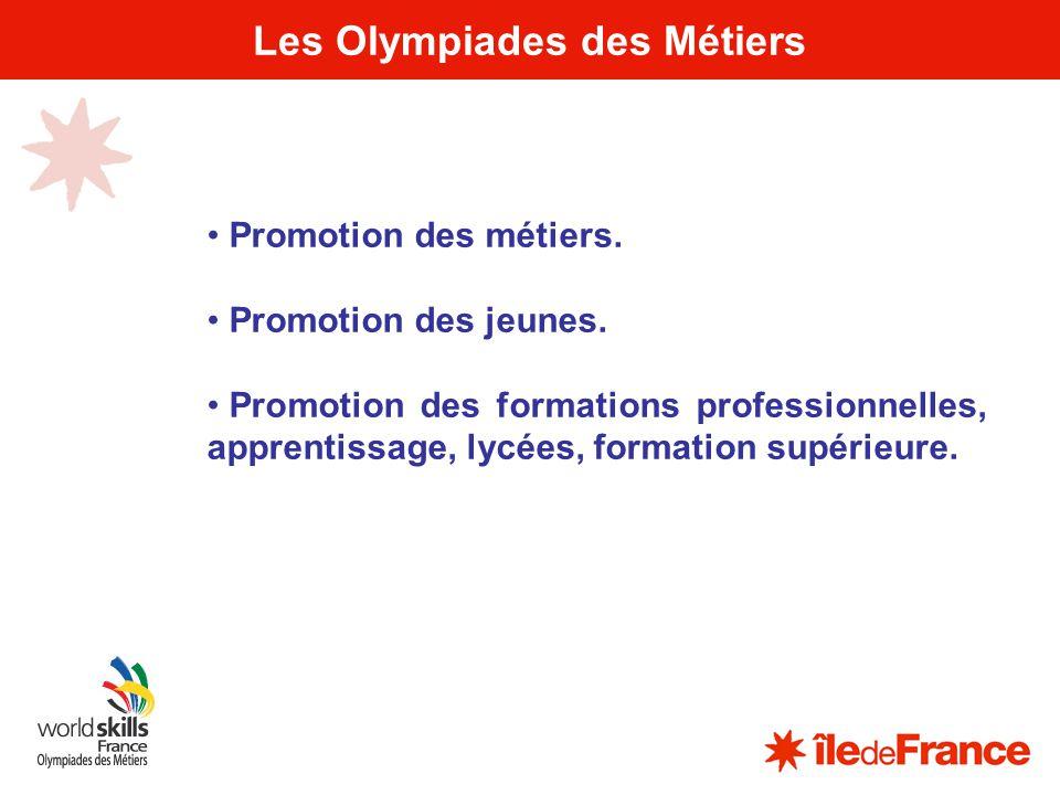 3 Les Olympiades des Métiers Promotion des métiers. Promotion des jeunes. Promotion des formations professionnelles, apprentissage, lycées, formation