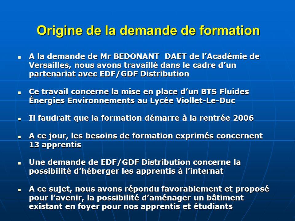 Origine de la demande de formation A la demande de Mr BEDONANT DAET de lAcadémie de Versailles, nous avons travaillé dans le cadre dun partenariat ave
