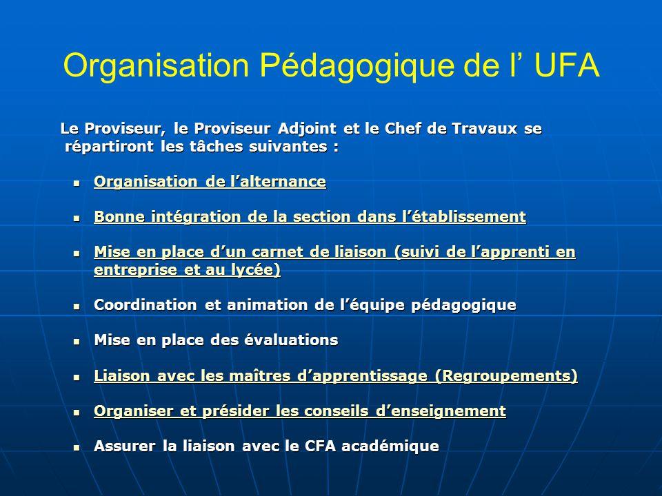 Organisation Pédagogique de l UFA Le Proviseur, le Proviseur Adjoint et le Chef de Travaux se répartiront les tâches suivantes : Le Proviseur, le Prov