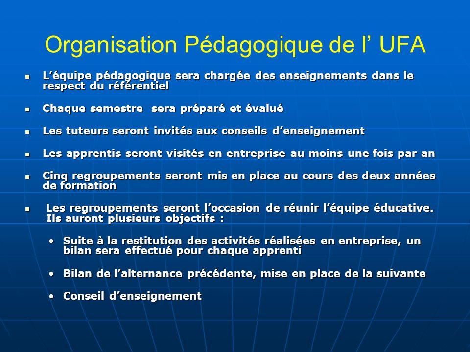 Organisation Pédagogique de l UFA Léquipe pédagogique sera chargée des enseignements dans le respect du référentiel Léquipe pédagogique sera chargée d