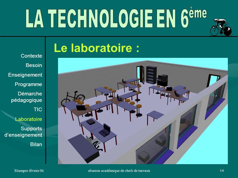 Etampes fèvrier 06réunion académique de chefs de travaux14 Le laboratoire : Contexte Besoin Enseignement Programme Démarche pédagogique TIC Laboratoire Supports denseignement Bilan
