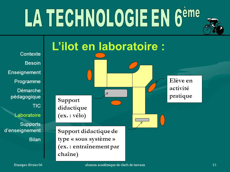 Etampes fèvrier 06réunion académique de chefs de travaux15 Lilot en laboratoire : Elève en activité pratique Support didactique (ex.