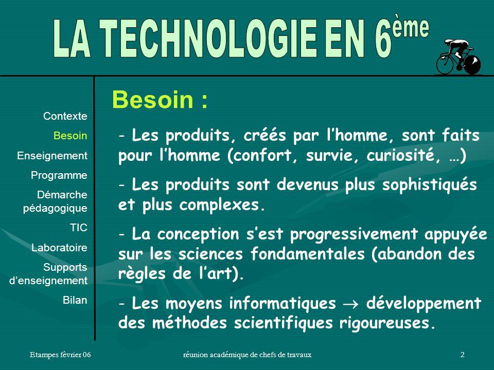 Etampes fèvrier 06réunion académique de chefs de travaux2 Besoin : - Les produits, créés par lhomme, sont faits pour lhomme (confort, survie, curiosité, …) - Les produits sont devenus plus sophistiqués et plus complexes.