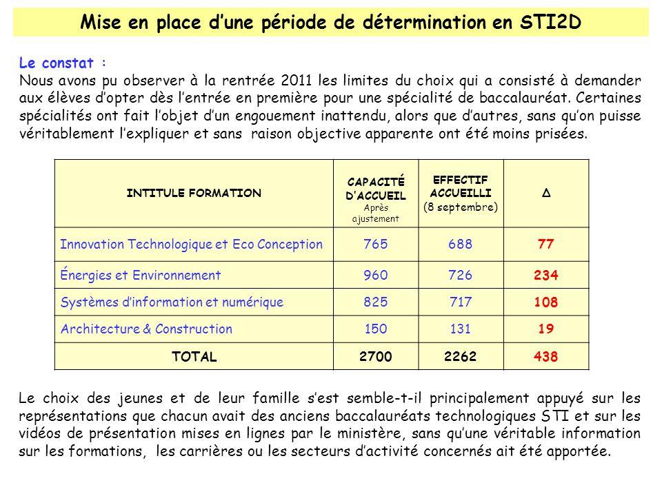 Mise en place dune période de détermination en STI2D Le constat : Nous avons pu observer à la rentrée 2011 les limites du choix qui a consisté à demander aux élèves dopter dès lentrée en première pour une spécialité de baccalauréat.