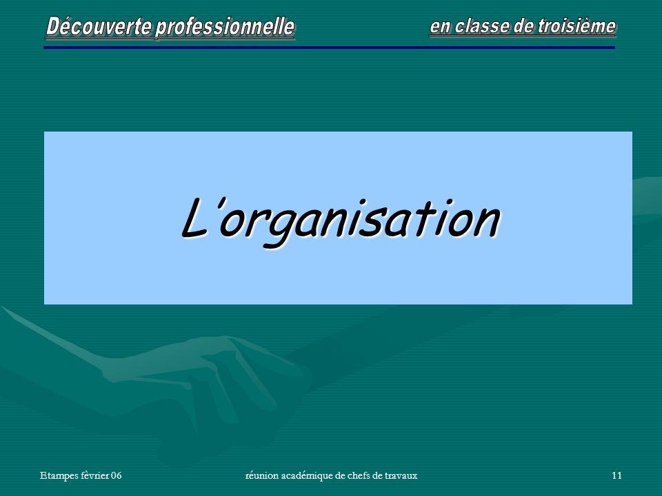 Etampes fèvrier 06réunion académique de chefs de travaux11 Lorganisation