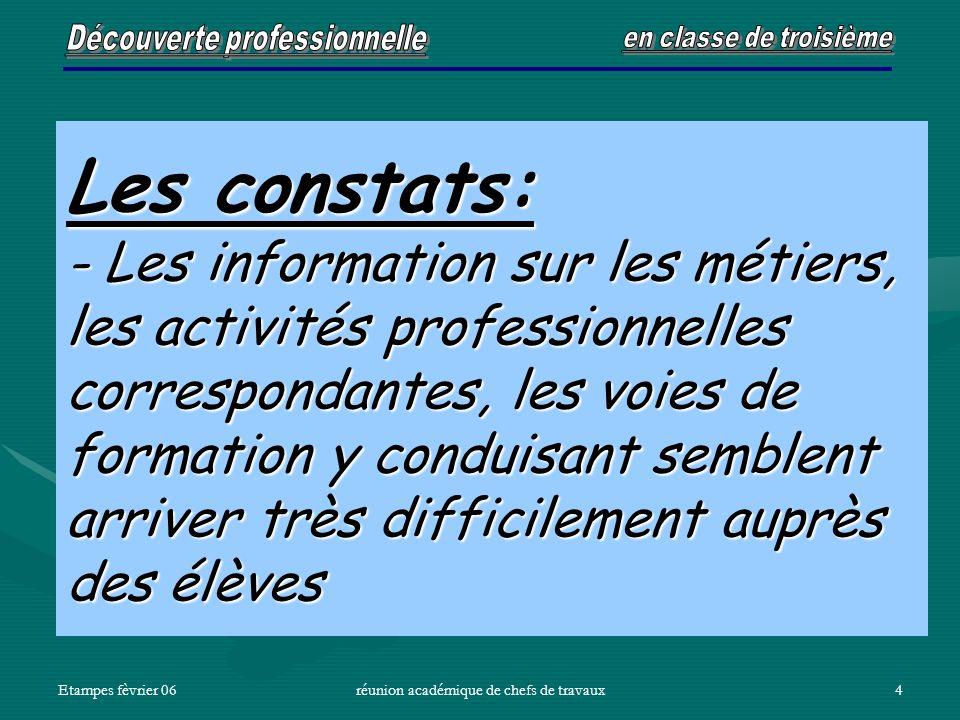 Etampes fèvrier 06réunion académique de chefs de travaux5 Un nouvel outil pour contribuer à répondre à notre besoin: La découverte professionnelle
