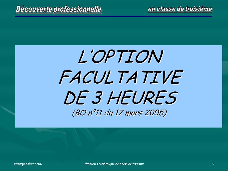 Etampes fèvrier 06réunion académique de chefs de travaux10 Le public: - Tout élève nayant pas choisi une autre option facultative - Cette option devra être proposée à tout élève de troisième dès la rentrée 2006