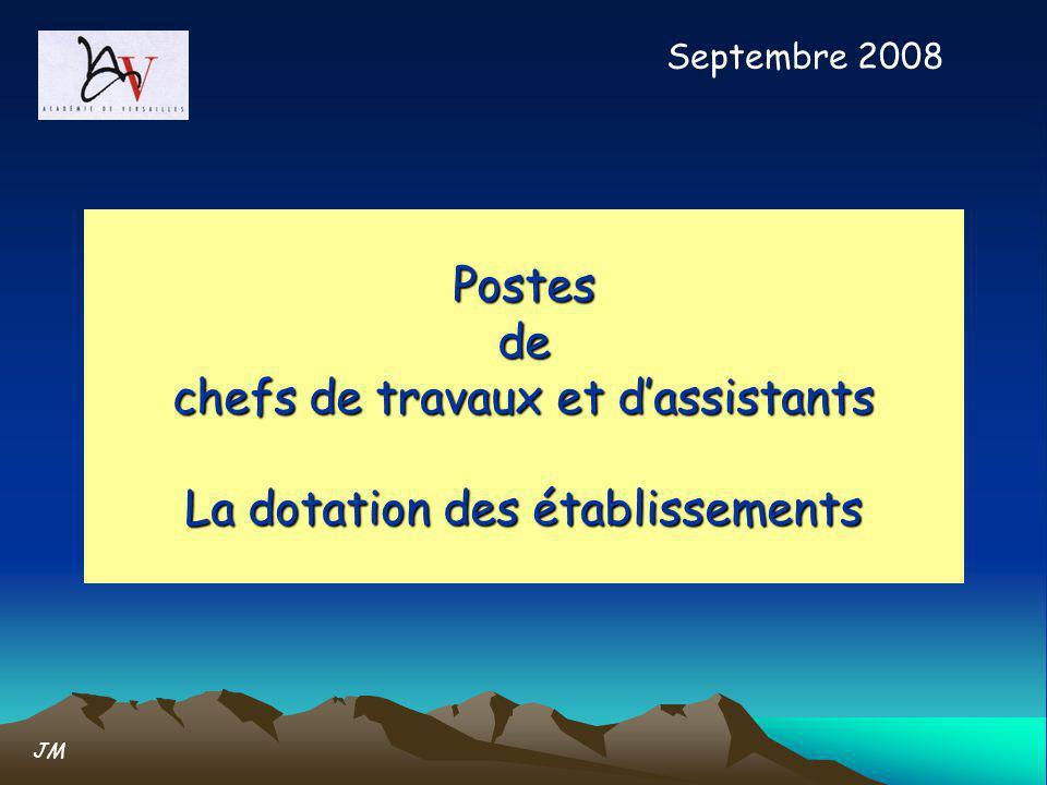 Septembre 2008 Postes de chefs de travaux et dassistants La dotation des établissements JM