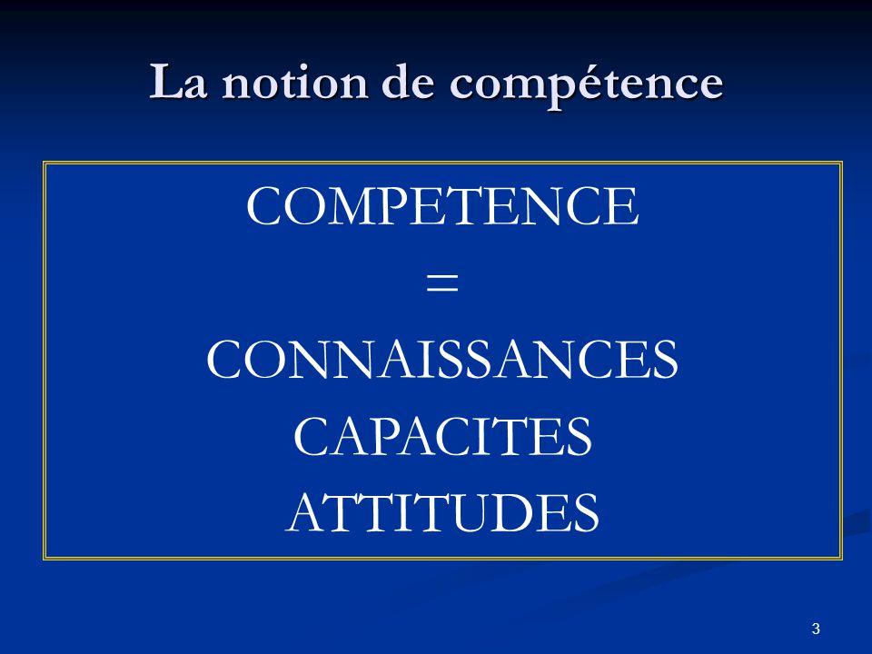 3 La notion de compétence Compétence : savoir mobiliser ses acquis dans des taches et des situations complexes, à lécole puis dans la vie. Compétence
