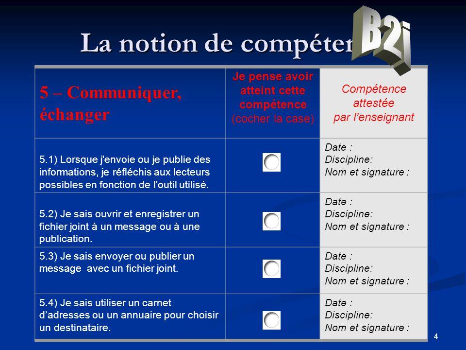 4 La notion de compétence 5 – Communiquer, échanger Je pense avoir atteint cette compétence (cocher la case) Compétence attestée par lenseignant 5.1)