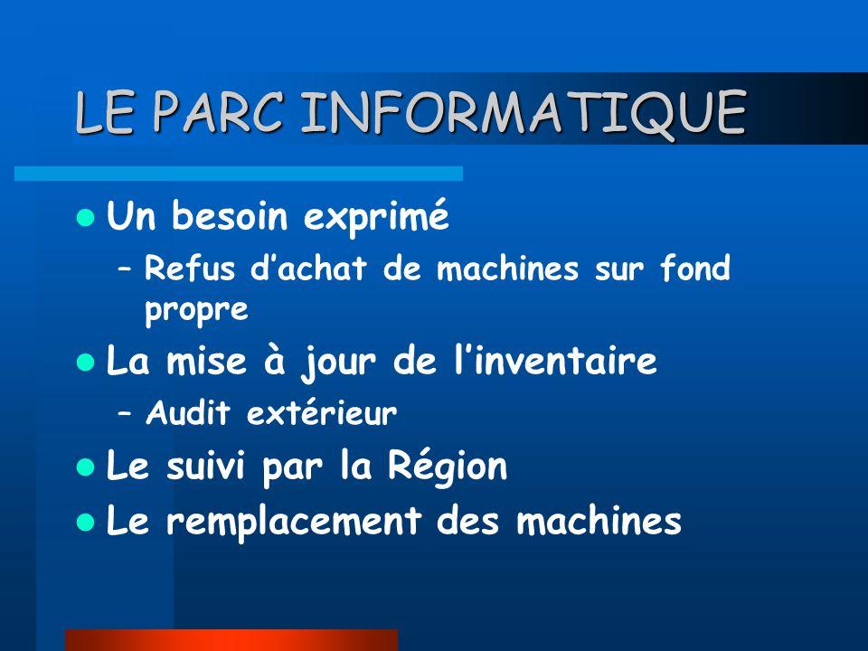 LE PARC INFORMATIQUE Un besoin exprimé –Refus dachat de machines sur fond propre La mise à jour de linventaire –Audit extérieur Le suivi par la Région