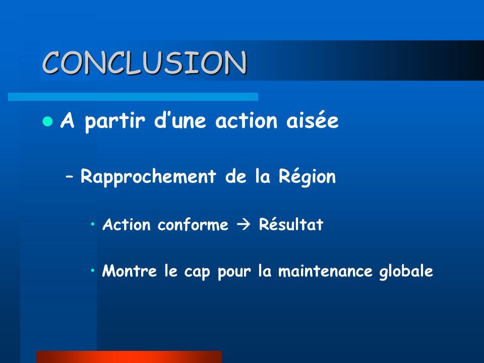 CONCLUSION A partir dune action aisée –Rapprochement de la Région Action conforme Résultat Montre le cap pour la maintenance globale