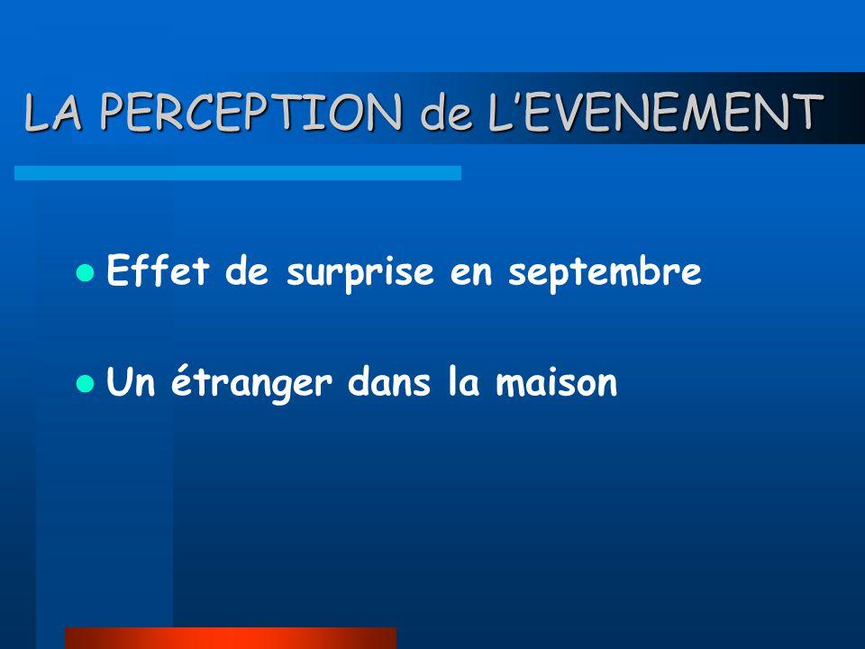 LA PERCEPTION de LEVENEMENT Effet de surprise en septembre Un étranger dans la maison
