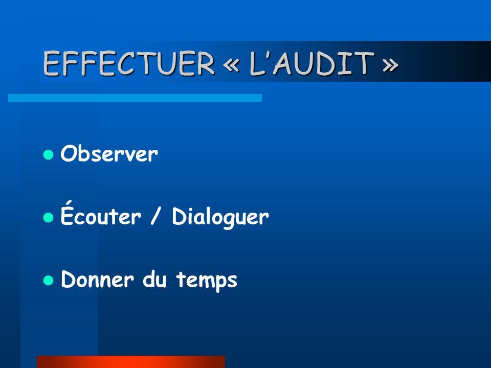 EFFECTUER « LAUDIT » Observer Écouter / Dialoguer Donner du temps