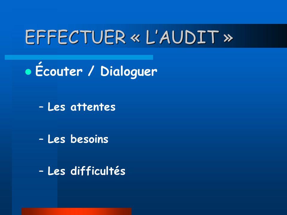 EFFECTUER « LAUDIT » Écouter / Dialoguer –Les attentes –Les besoins –Les difficultés