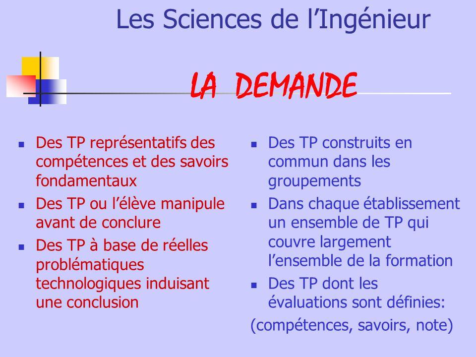 Les Sciences de lIngénieur LA DEMANDE Des TP représentatifs des compétences et des savoirs fondamentaux Des TP ou lélève manipule avant de conclure De