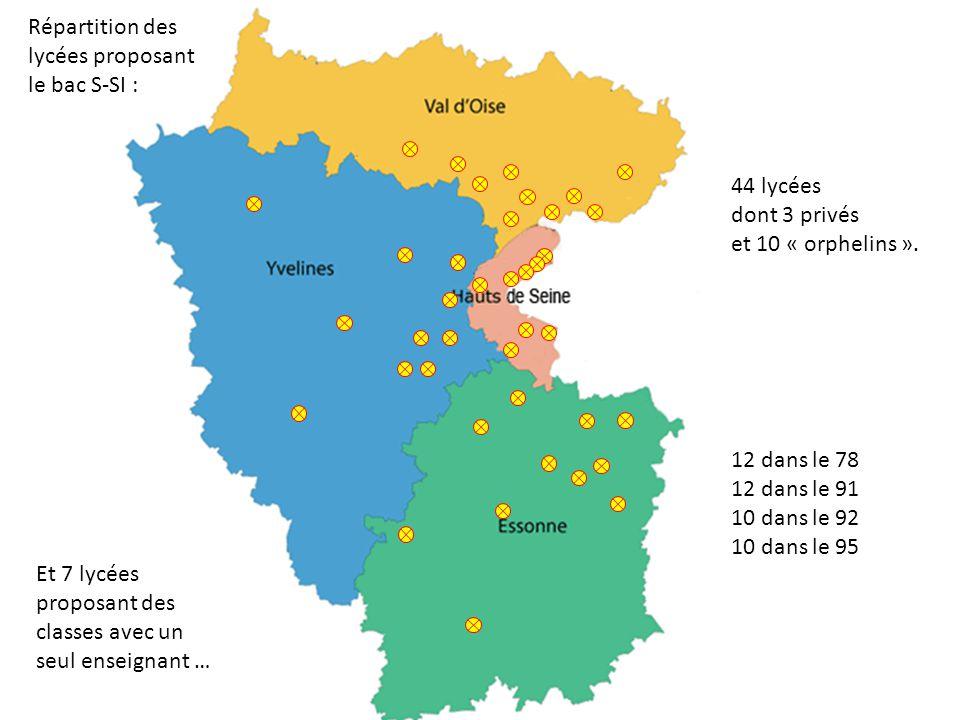 Répartition des lycées proposant le bac S-SI : 44 lycées dont 3 privés et 10 « orphelins ».