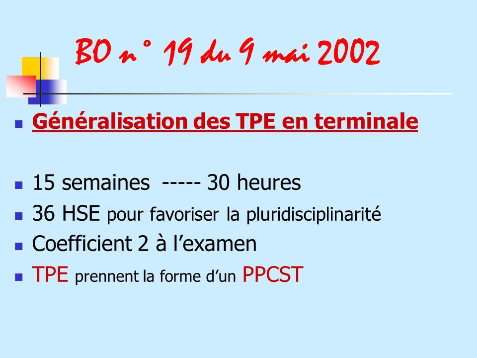 BO n° 19 du 9 mai 2002 Généralisation des TPE en terminale 15 semaines ----- 30 heures 36 HSE pour favoriser la pluridisciplinarité Coefficient 2 à le