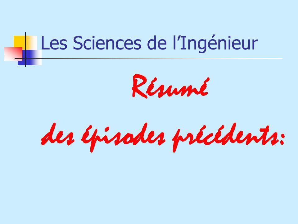 Les Sciences de lIngénieur Résumé des épisodes précédents: