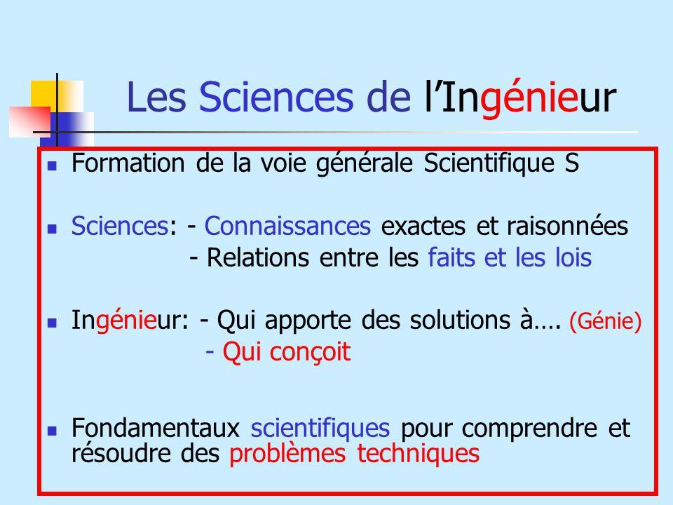 Les Sciences de lIngénieur Formation de la voie générale Scientifique S Sciences: - Connaissances exactes et raisonnées - Relations entre les faits et