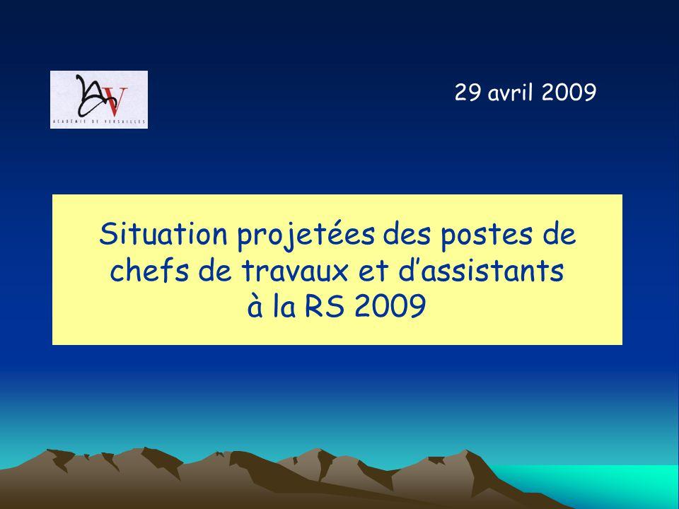29 avril 2009 Situation projetées des postes de chefs de travaux et dassistants à la RS 2009