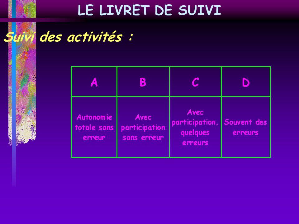  Pour une activité donnée, les axes d observations permettant de suivre et d évaluer le candidat. Il précise : LE LIVRET DE SUIVI