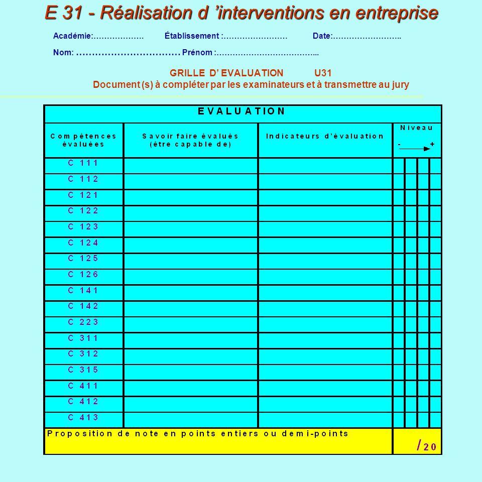 GRILLE D EVALUATION U31 Document (s) à compléter par les examinateurs et à transmettre au jury Académie:………………. Établissement :…………………… Date:…………………….