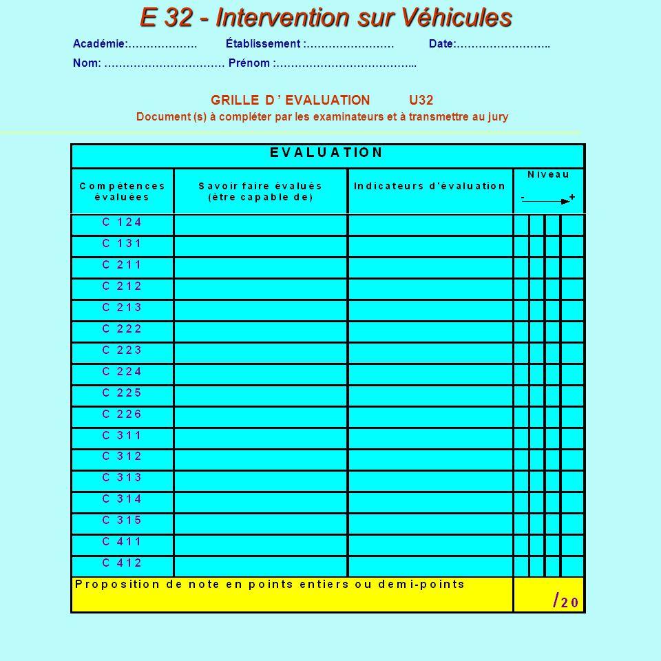E 32 - Intervention sur Véhicules GRILLE D EVALUATION U32 Document (s) à compléter par les examinateurs et à transmettre au jury Académie:……………….