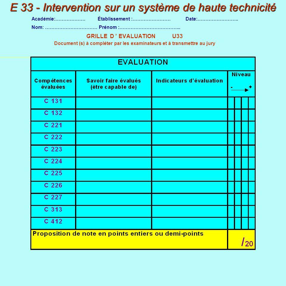 GRILLE D EVALUATION U33 Document (s) à compléter par les examinateurs et à transmettre au jury Académie:………………. Établissement :…………………… Date:…………………….