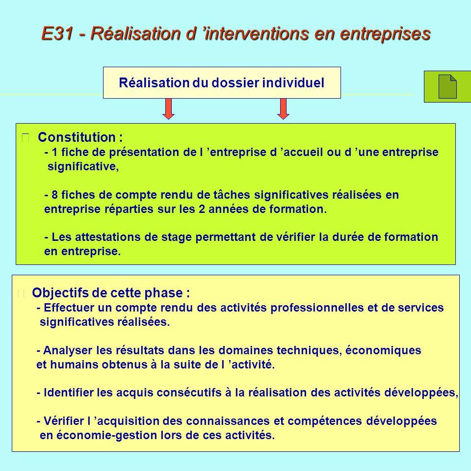 E31 - Réalisation d interventions en entreprises Réalisation du dossier individuel Constitution : - 1 fiche de présentation de l entreprise d accueil