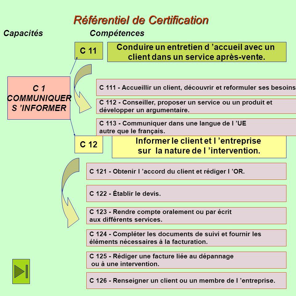 Capacités Compétences Référentiel de Certification C 1 COMMUNIQUER S INFORMER C 11 Conduire un entretien d accueil avec un client dans un service aprè