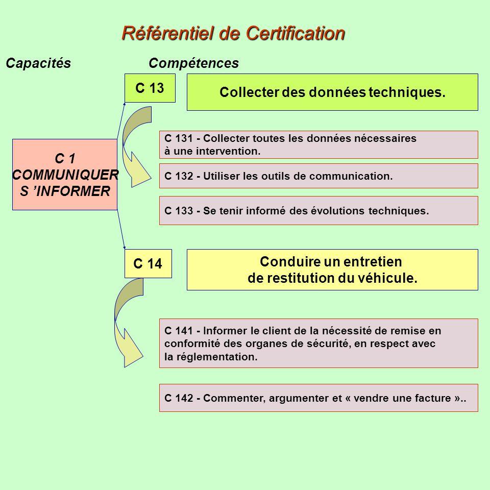 Capacités Compétences Référentiel de Certification C 141 - Informer le client de la nécessité de remise en conformité des organes de sécurité, en resp