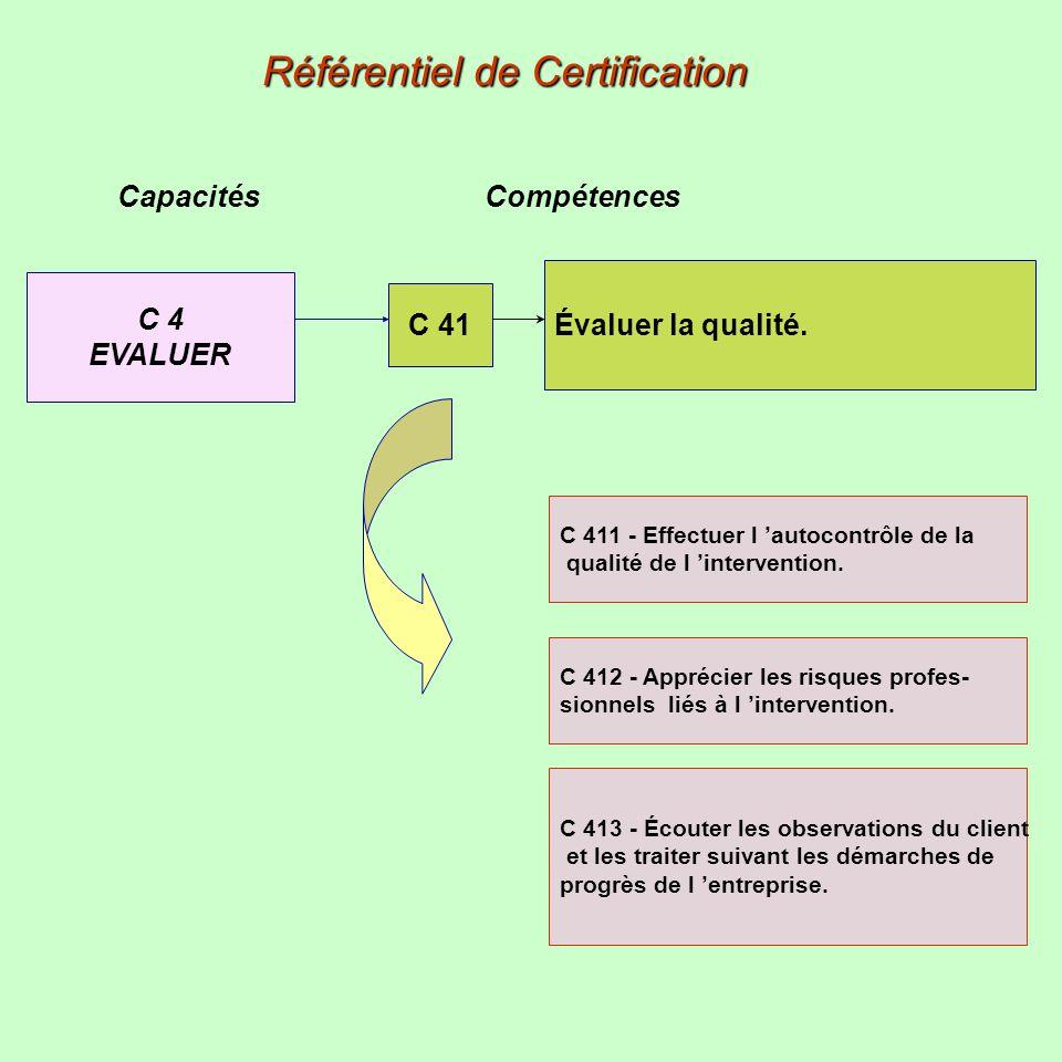 Capacités Compétences Référentiel de Certification C 4 EVALUER C 41 Évaluer la qualité. C 411 - Effectuer l autocontrôle de la qualité de l interventi
