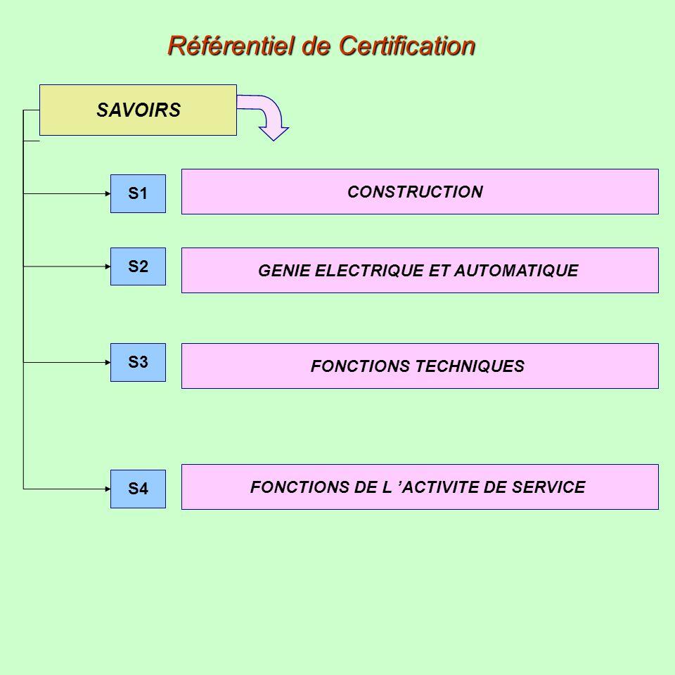 Référentiel de Certification SAVOIRS S1 CONSTRUCTION GENIE ELECTRIQUE ET AUTOMATIQUE S2 FONCTIONS TECHNIQUES S3 FONCTIONS DE L ACTIVITE DE SERVICE S4